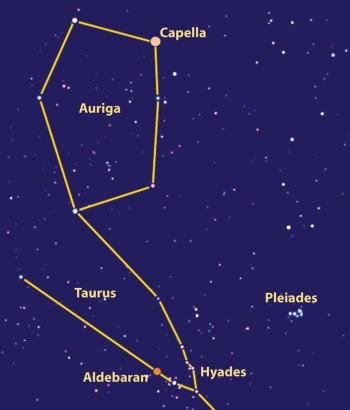 Auriga and Taurus