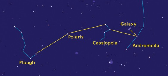 Cassiopeia and co
