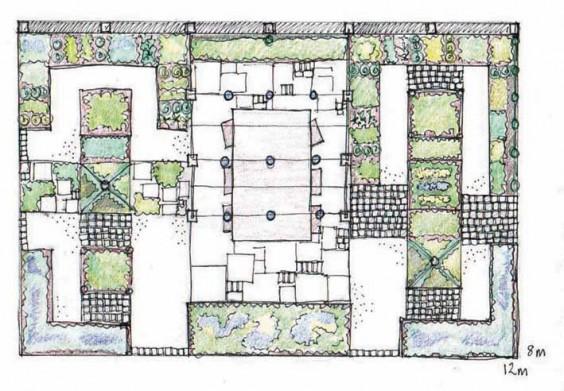 Hannah's garden plan